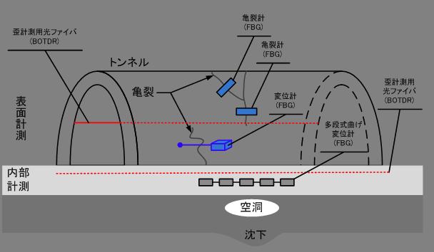 図6-3-2-1