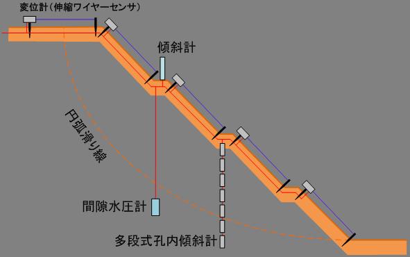 図6-3-4-1